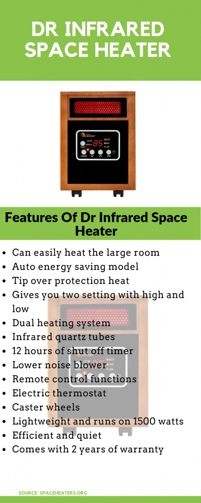 Dr Infrared Heater Infographic