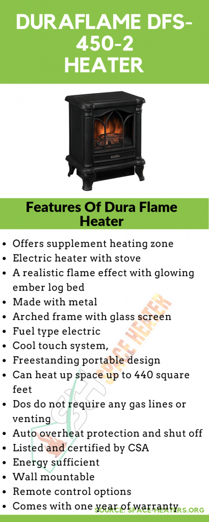 Duraflame DFS-450-2 Infgraphic