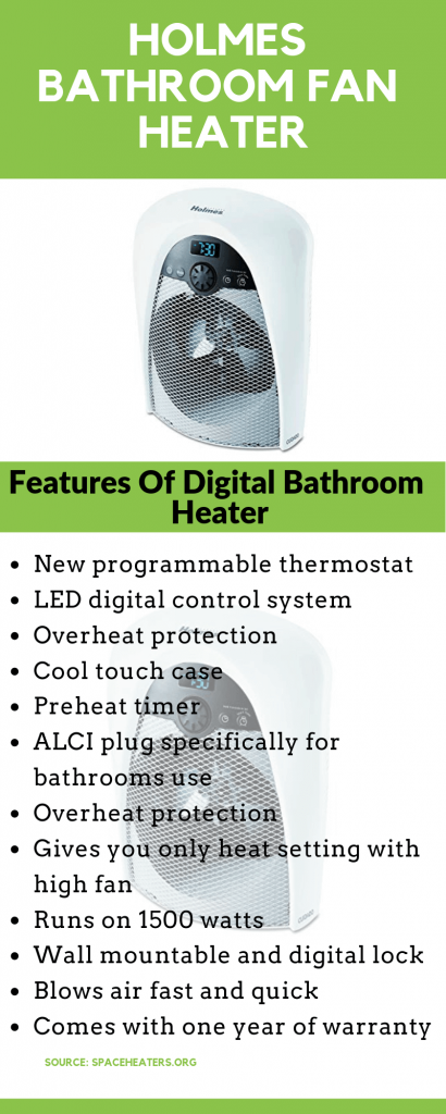 Holmes Digital Heater Infographic