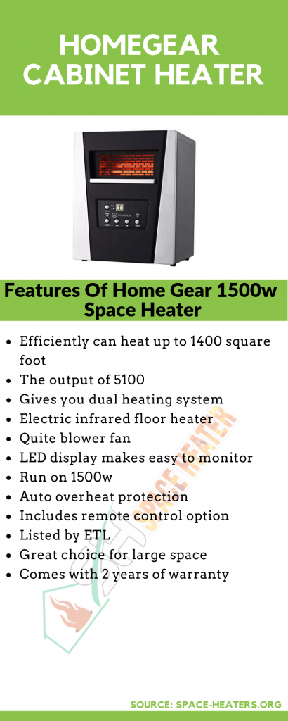 Home Gear Heater Infographic