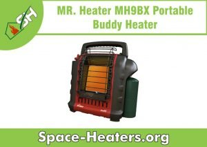 energy efficient portable heaters