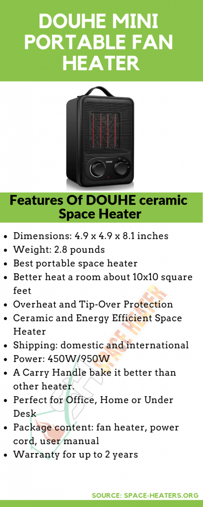Ceramic and Energy Efficient Space Heater